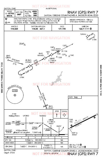 learn to fly garmin waas equipped 530 and 430s